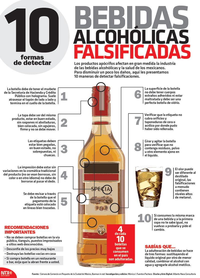 10 formas de detectar bebidas alcohólicas falsificadas