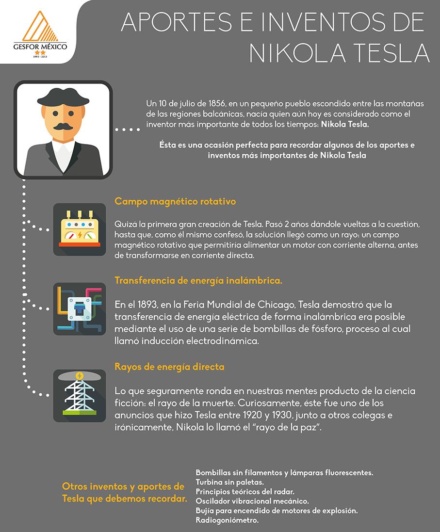 Aportes e inventos de Nikola Tesla