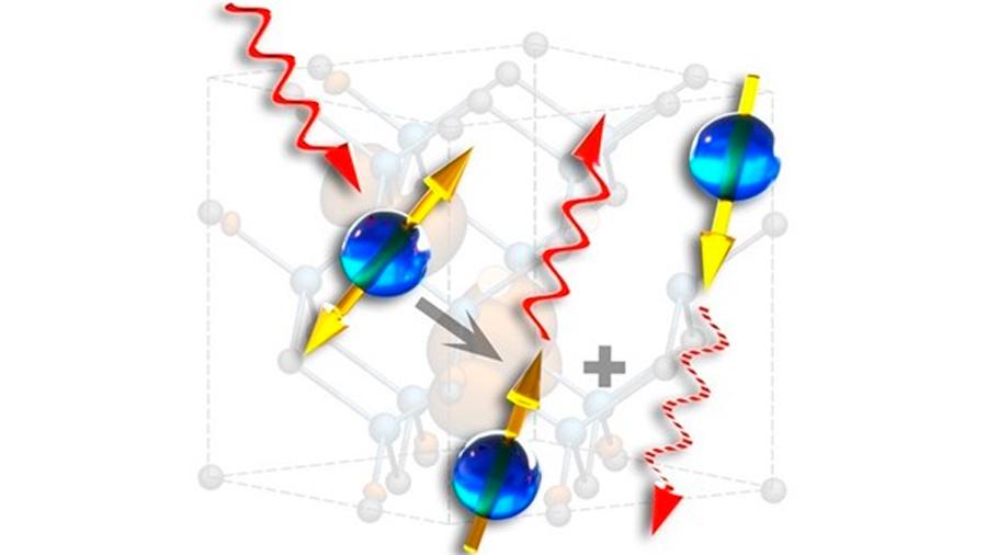 Imperfecciones atómicas acercan la comunicación cuántica al mundo real