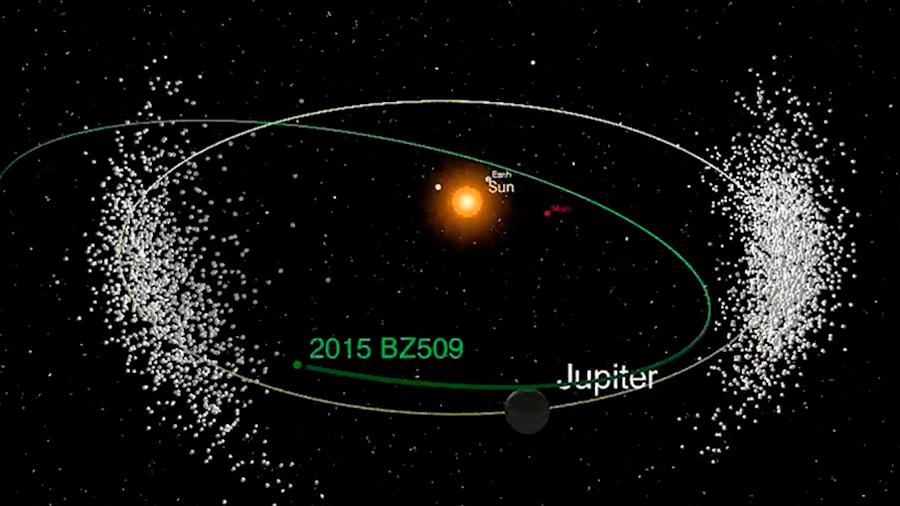 Explicación al misterio del asteroide que circula en sentido contrario