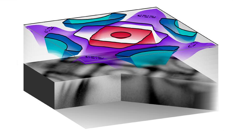 Búsqueda de nuevas fases: más allá de líquido, sólido y gaseoso