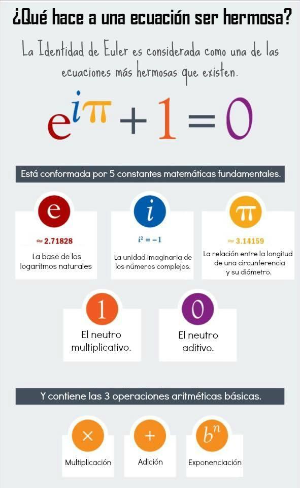 ¿qué hace a una ecuación ser hermosa?