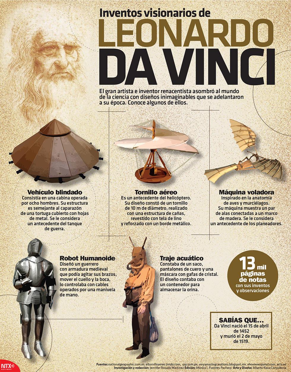 Inventos visionarios de Leonardo Da Vinci