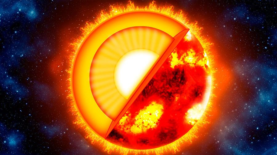 La detección de ondas de gravedad en el interior del sol revela la rápida rotación de su núcleo