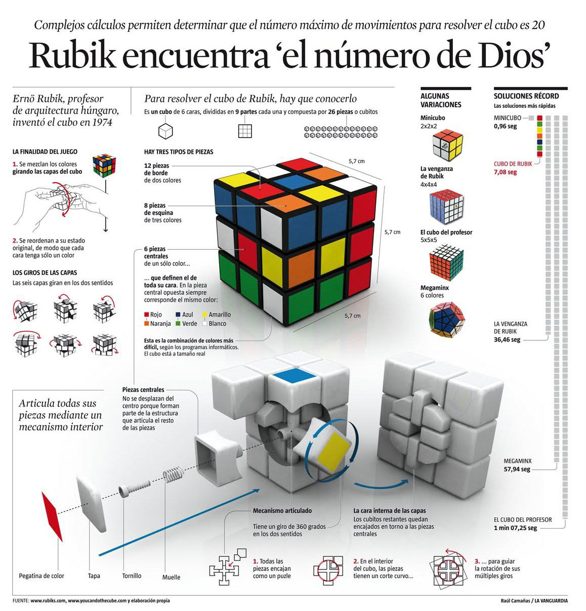 """Rubik encuentra """"el número de Dios"""""""