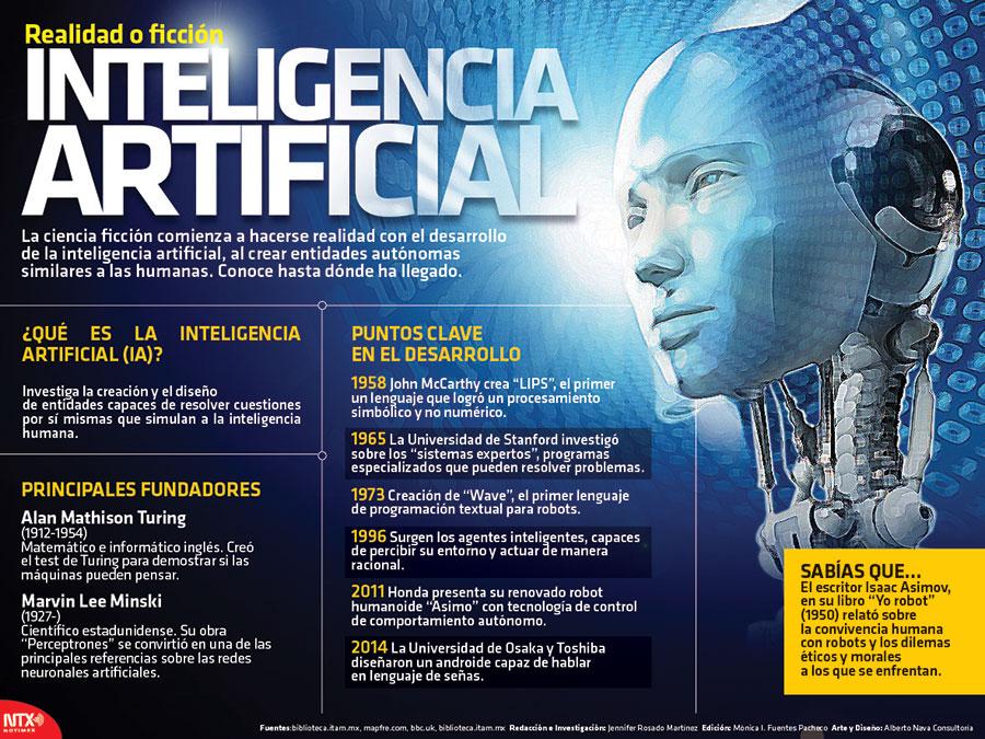 Realidad o ficción, inteligencia artificial