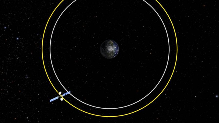 La órbita en la que se 'entierran' los satélites artificiales