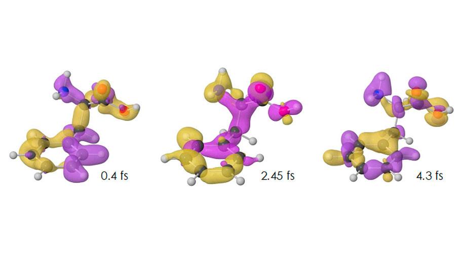 Nacimiento de la química ultrarrápida: la attoquímica