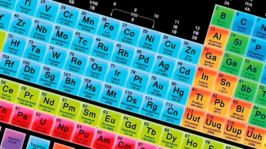 ¿Por qué tengo que memorizar la tabla periódica de los elementos?