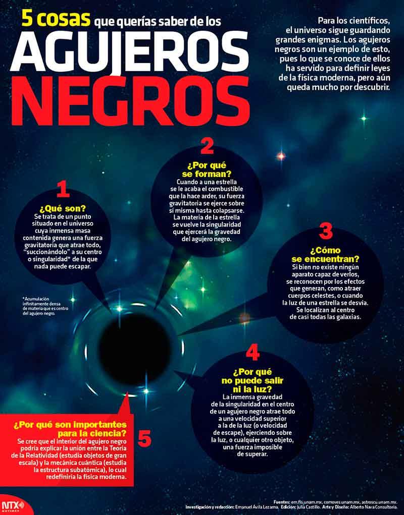 5 cosas que querías saber de los agujeros negros