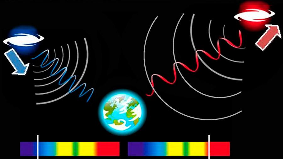 Este vídeo de apenas 19 segundos es la mejor manera de entender el efecto Doppler