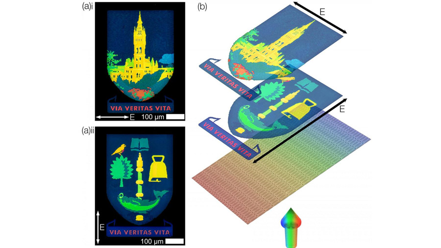 Lo nunca visto: Impresión en nanoescala produce dos colores por píxel