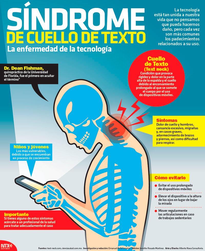 Síndrome de cuello de texto, la enfermedad de la tecnología