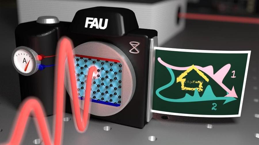 Grafeno y láser acercan la electrónica controlada por frecuencia de luz