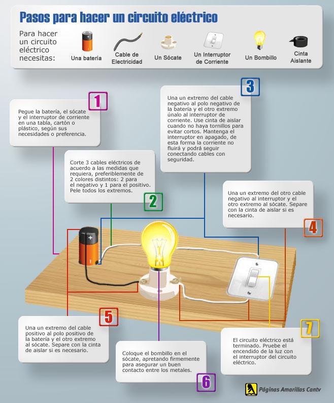 Pasos para hacer un circuito eléctrico