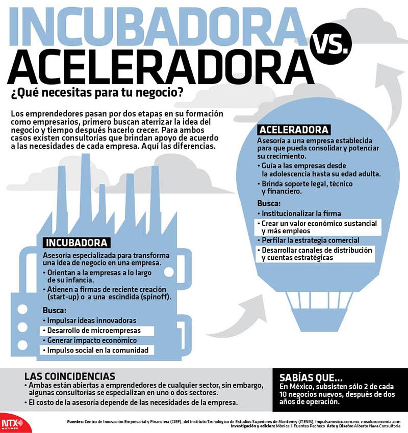 Incubadora vs aceleradora