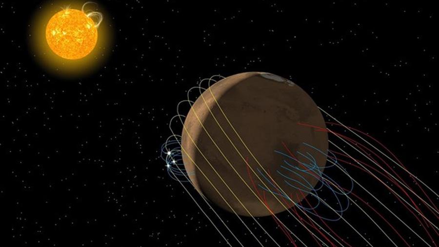 Marte tiene una cola magnética retorcida
