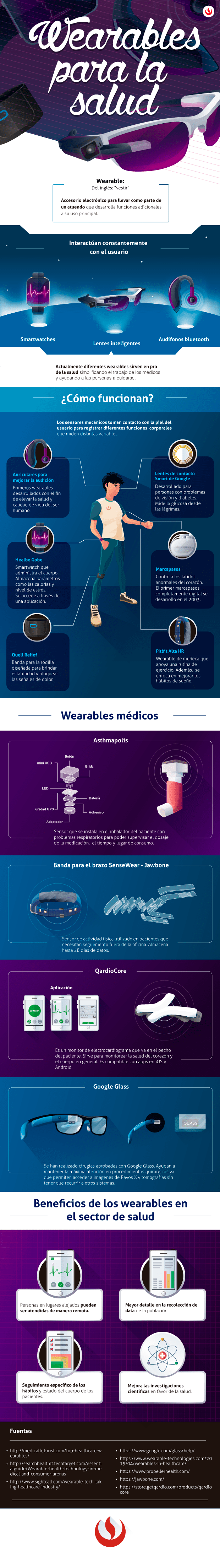 Wearables para la salud