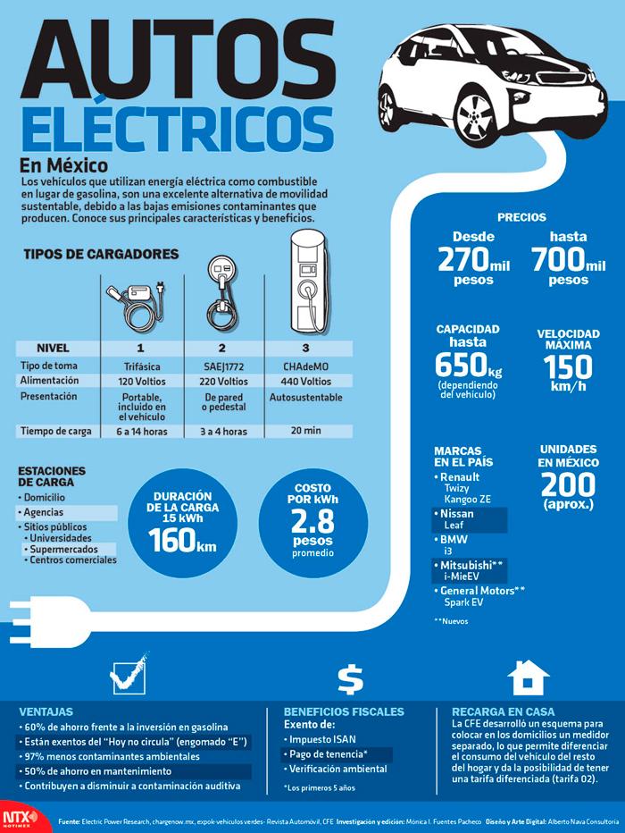 Autos electricos en México
