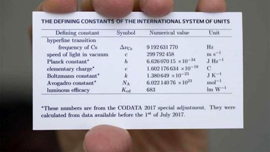 Cuatro constantes fundamentales serán actualizadas, incluido el kilo