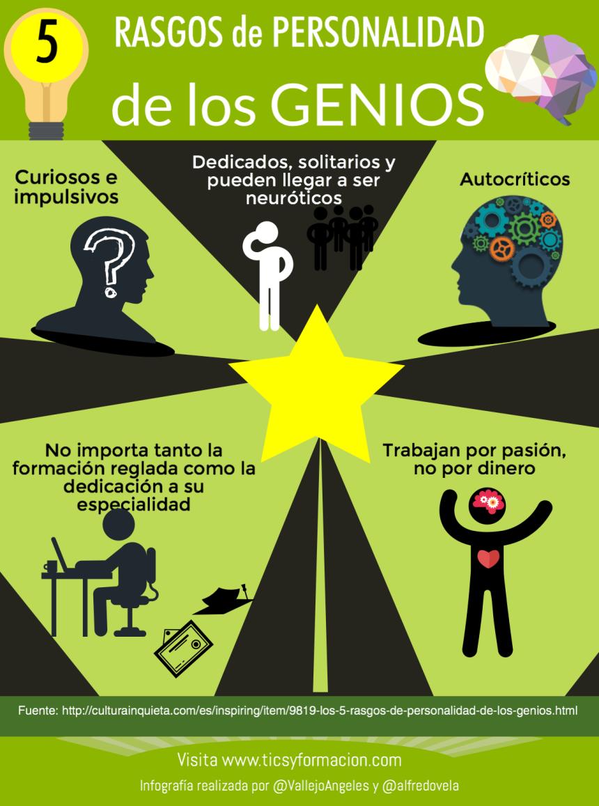 Rasgos de personalidad de los genios