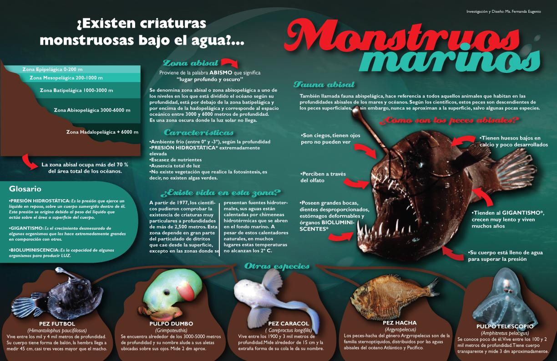 ¿Existen críaturas monstruosas bajo el agua?...