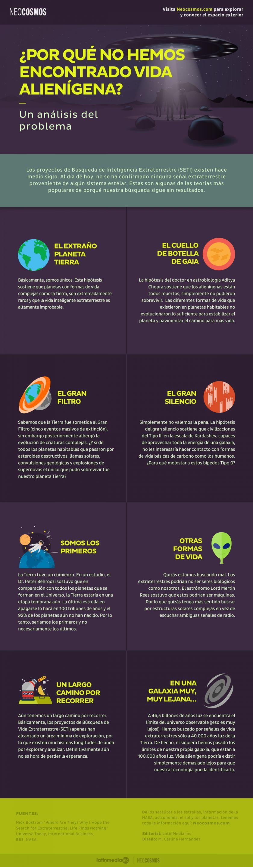 ¿por qué no hemos encontrado vida alienígena?