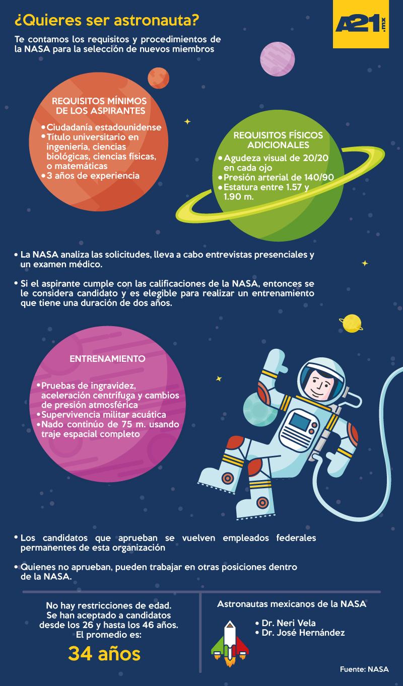 ¿Quieres ser astronauta?