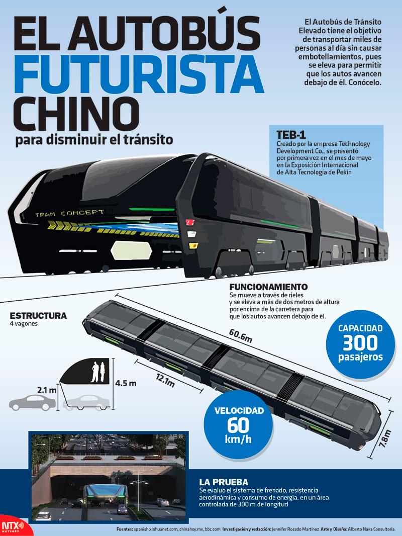 El autobús futurista chino