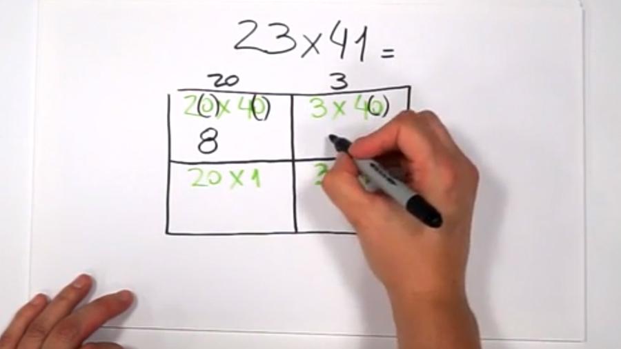 Tres maneras en las que se puede multiplicar dibujando