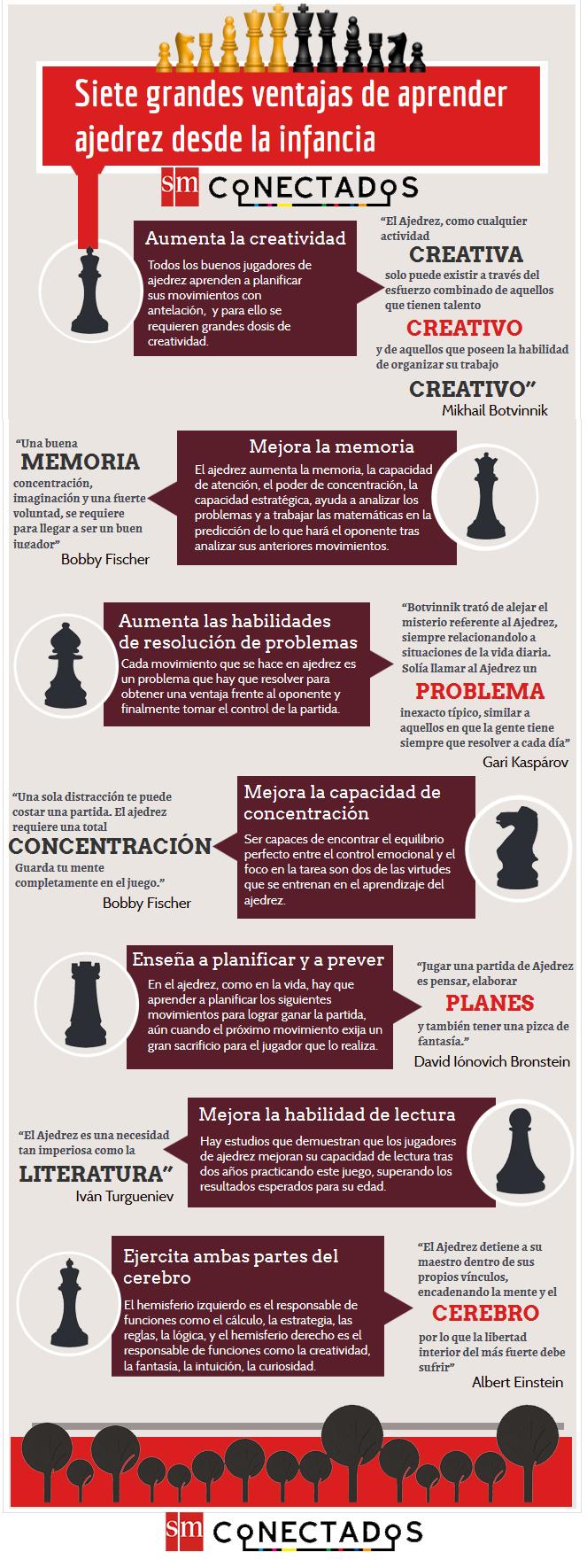 Siete grandes ventajas de aprender ajedrez desde la infancia