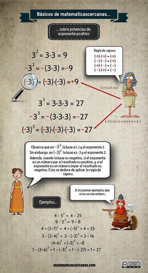 Básicos de matemáticas cercanas...