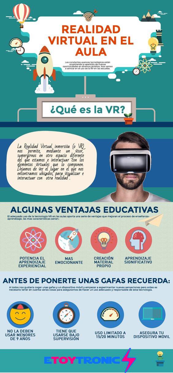 Realidad virtual en el aula