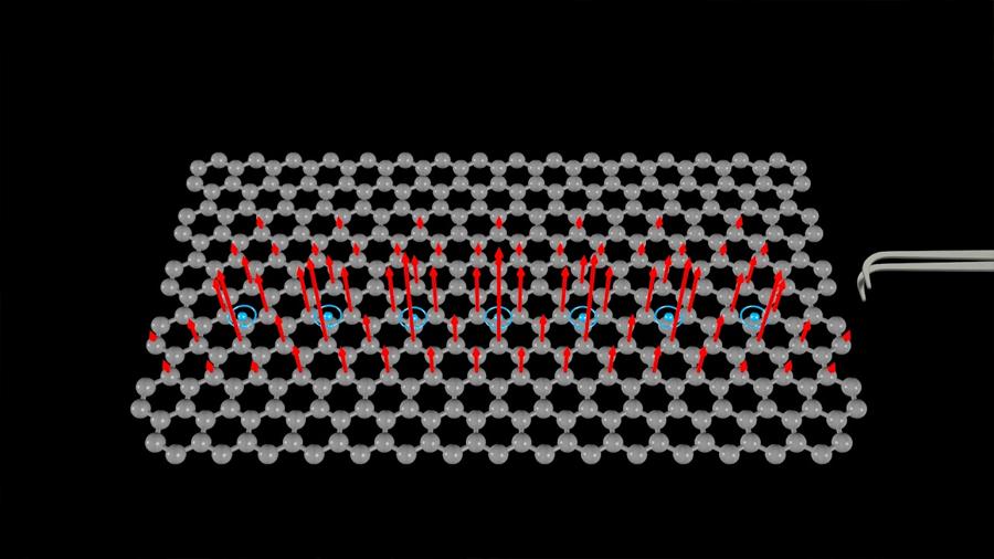 El magnetismo del grafeno se puede controlar con átomos de hidrógeno