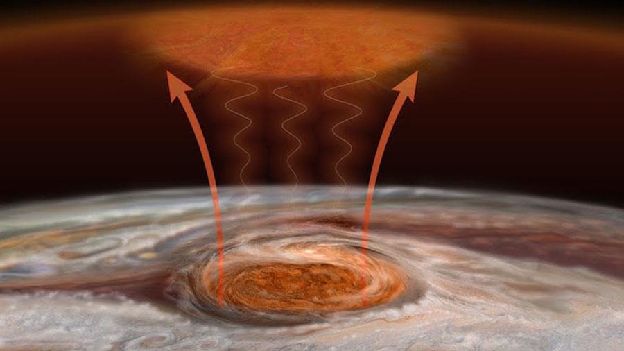 Nuevo vídeo muestra profundidades de la gran mancha roja de Júpiter