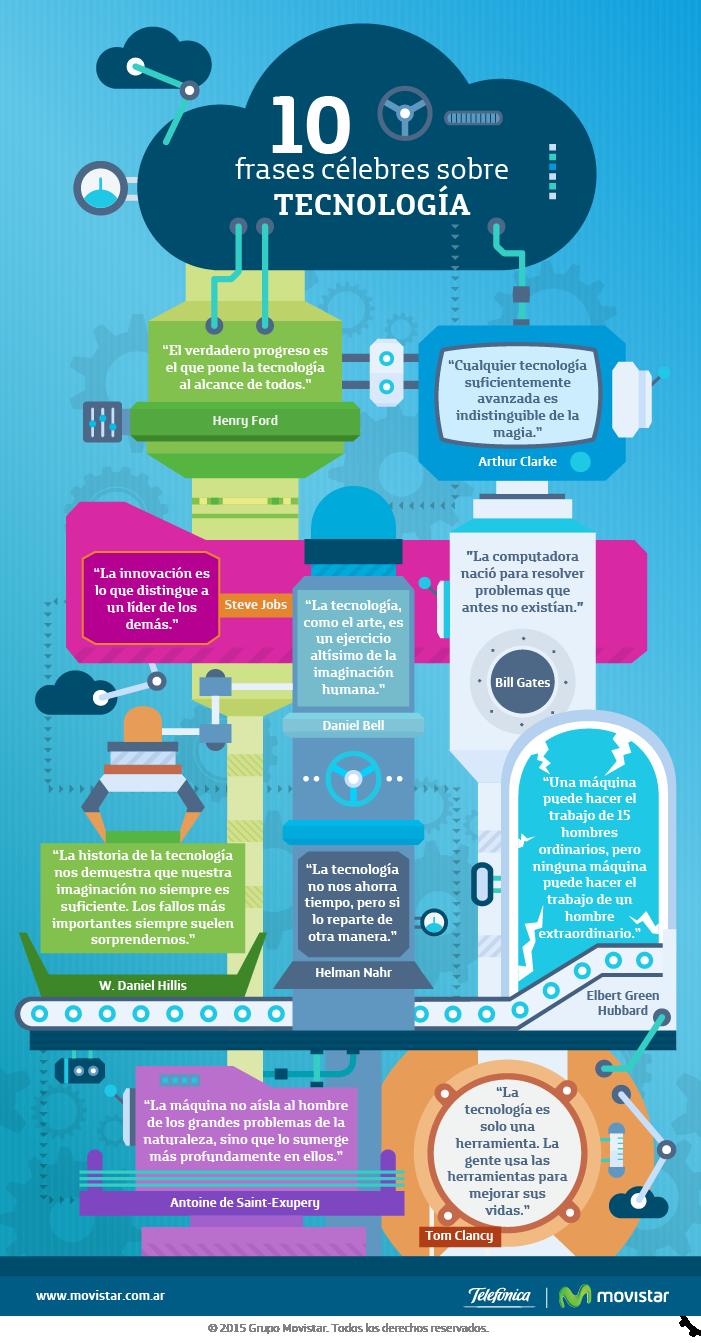 10 fraces célebres sobre tecnología