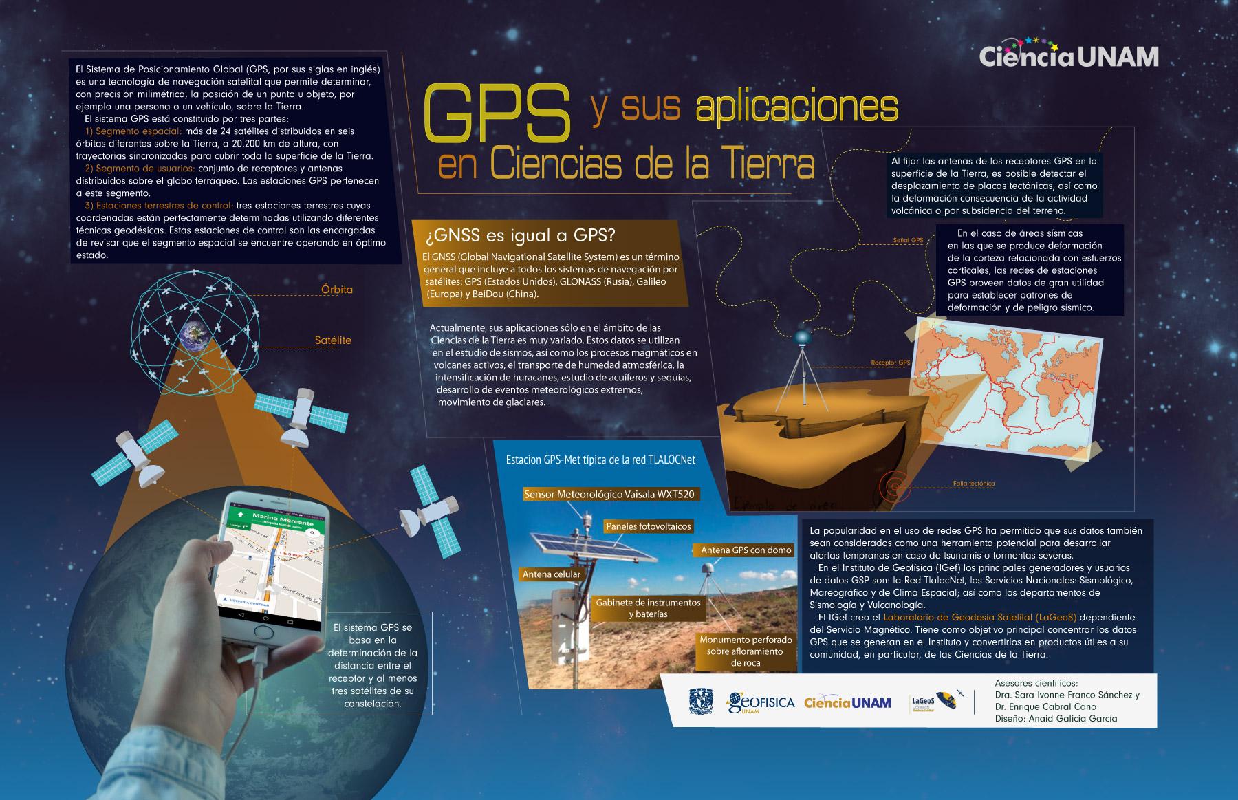GPS y sus aplicaciones en Ciencias de la Tierra