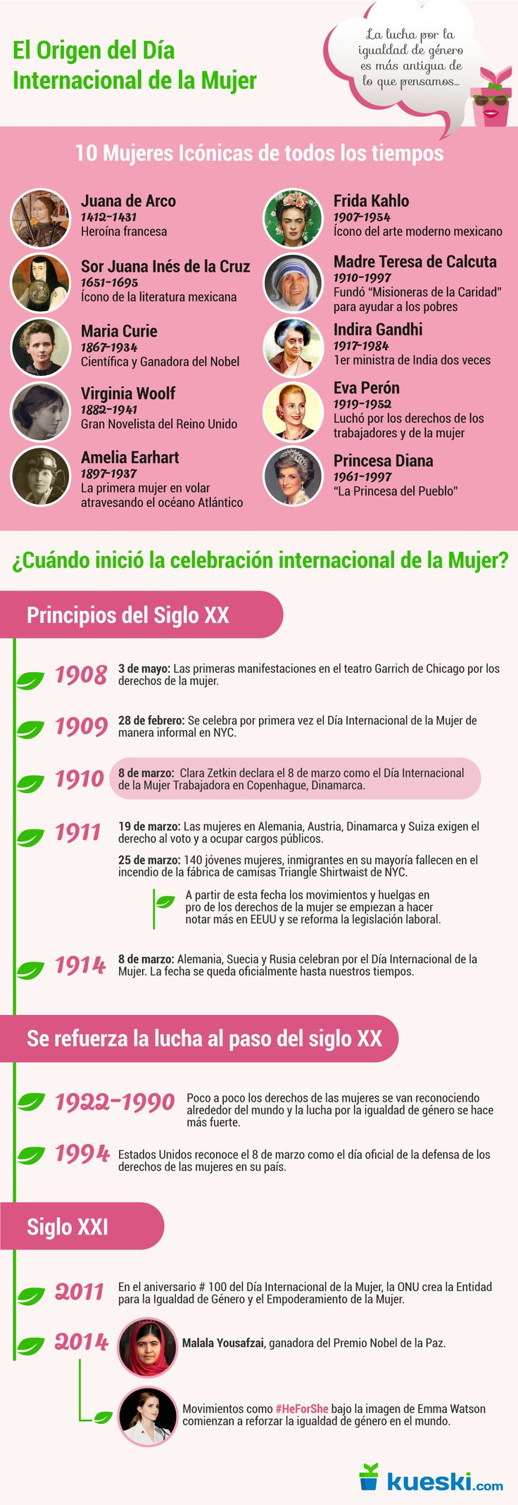 El origen del Día Internacional de la Mujer
