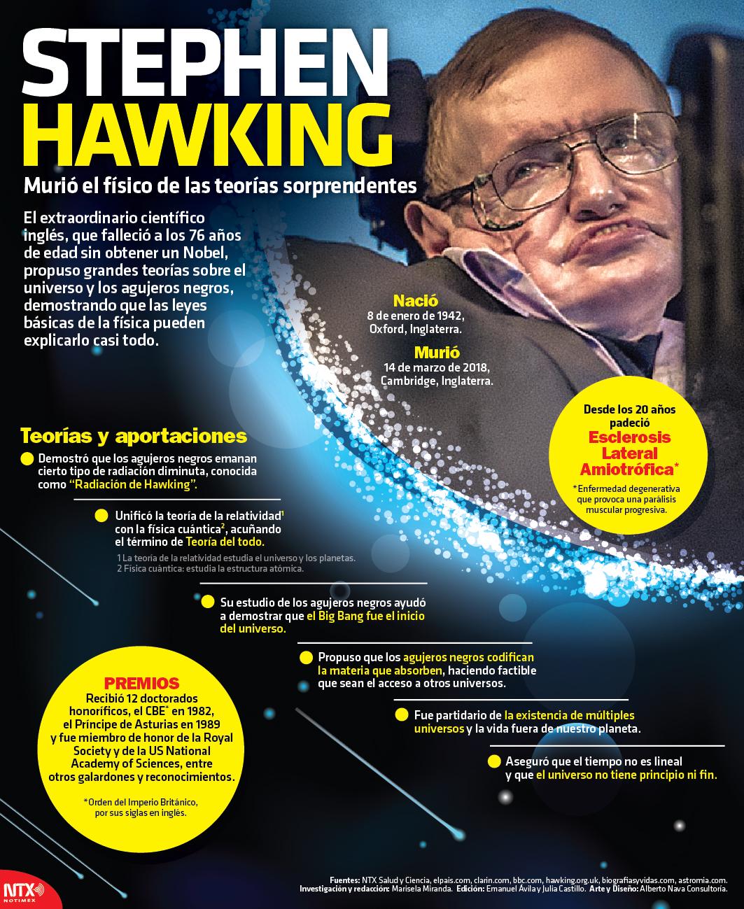 Stephen Hawking, murió el físico de las teorías sorprendentes