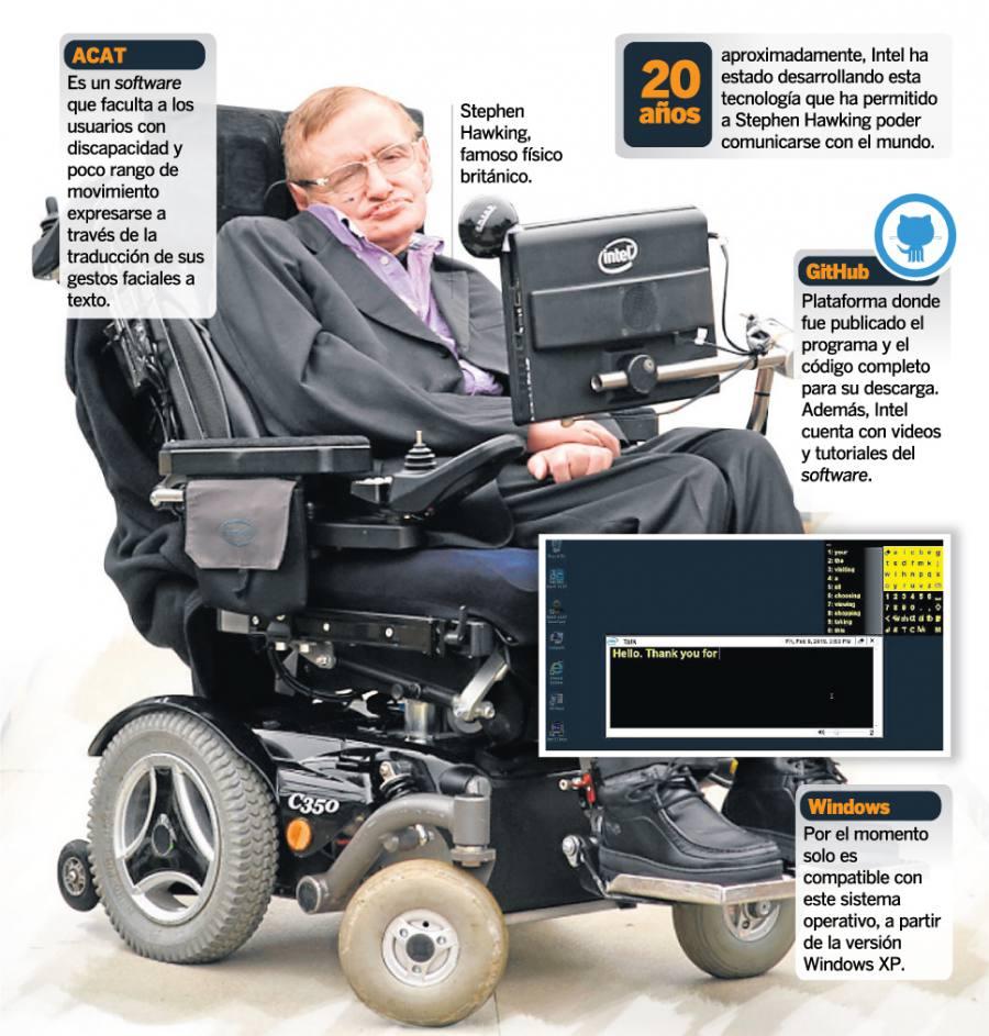 Software que ayuda a Stephen Hawking ahora es más rápido y eficiente