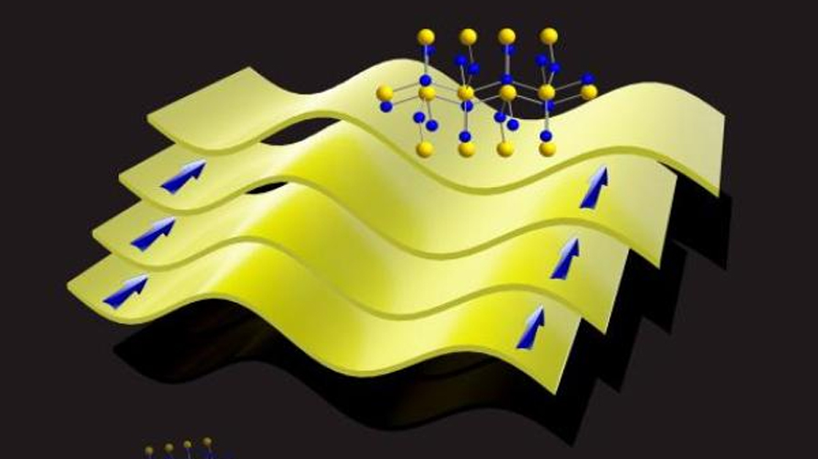 Científicos chinos encuentran semiconductor dúctil para electrónicos flexibles