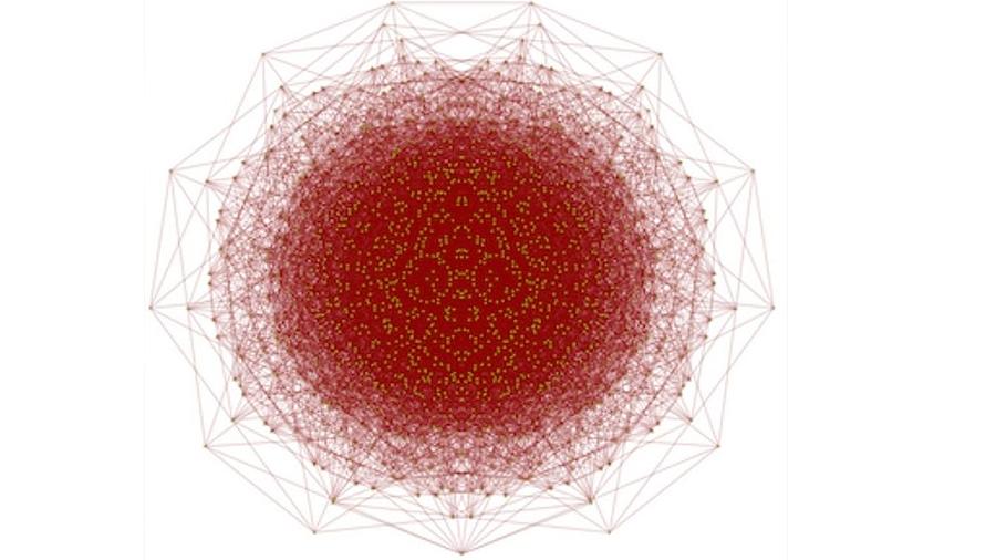 Solución parcial a un problema matemático de hace 60 años