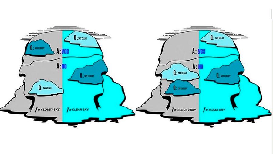 Una estructura matemática pone límites al conocimiento científico