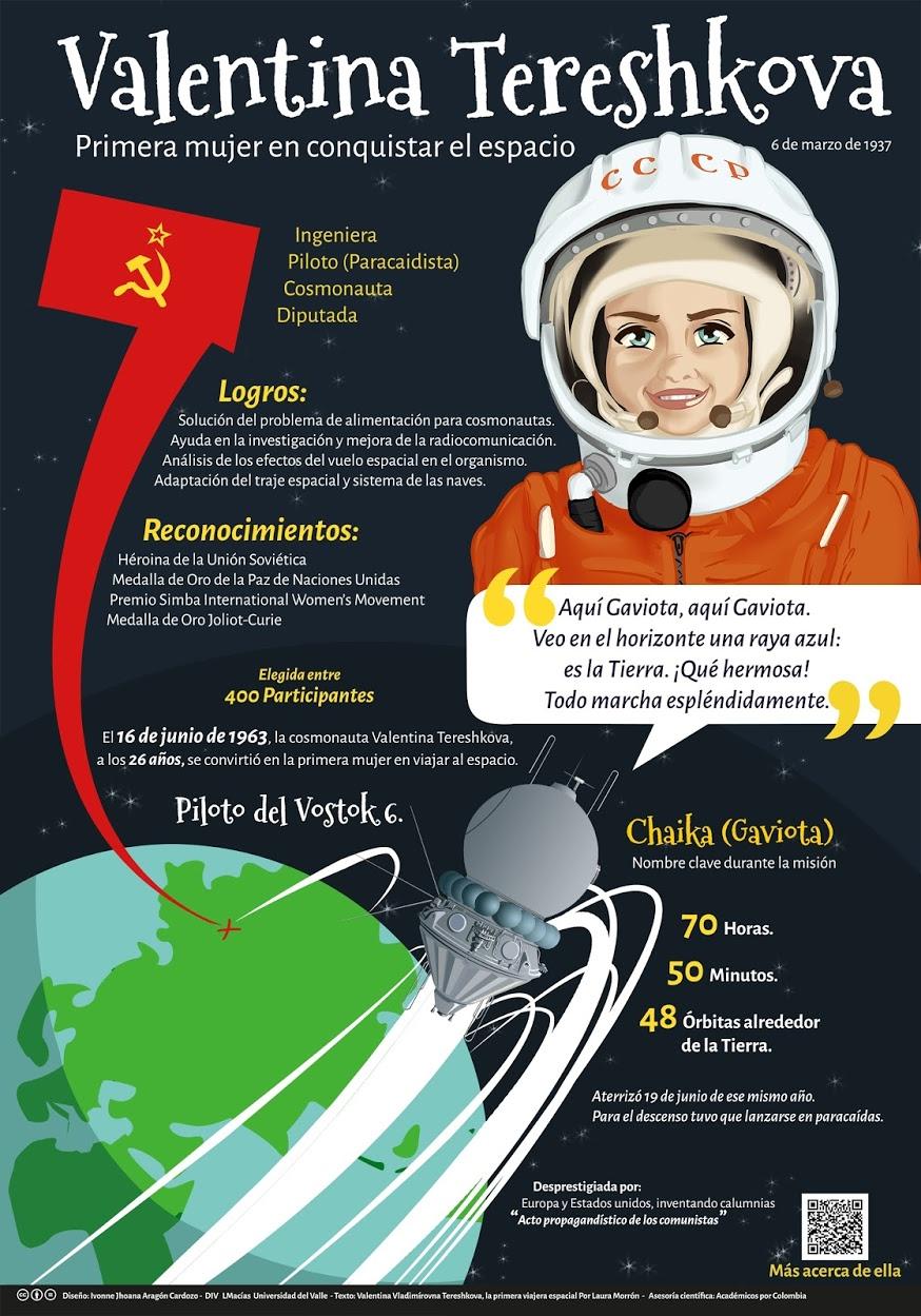 Valentina Tereshkova primera mujer en conquistar el espacio