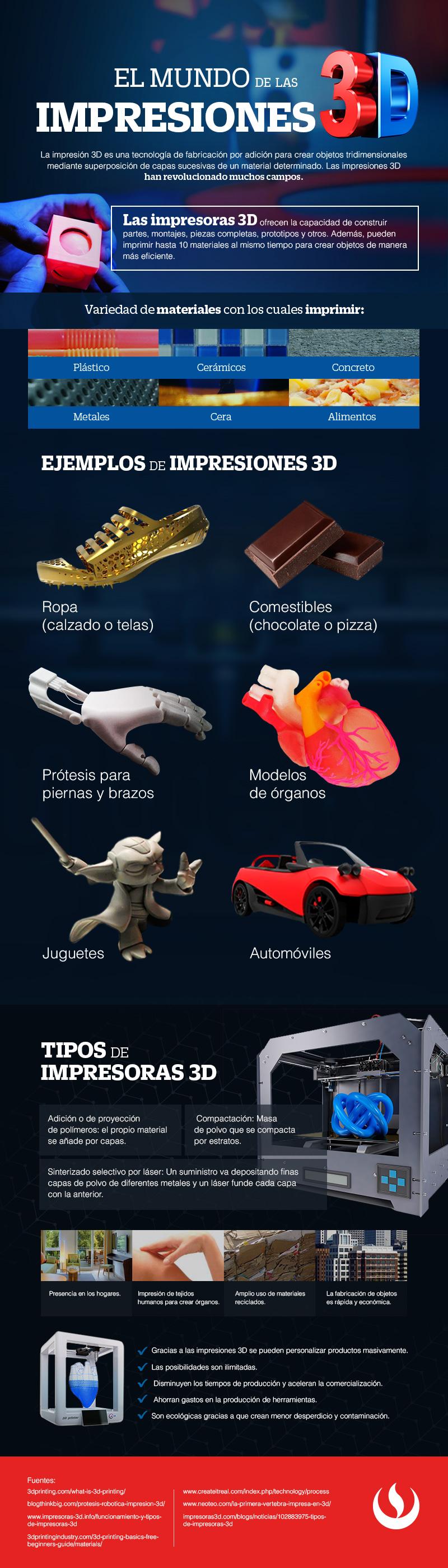 El mundo de las impresiones 3D