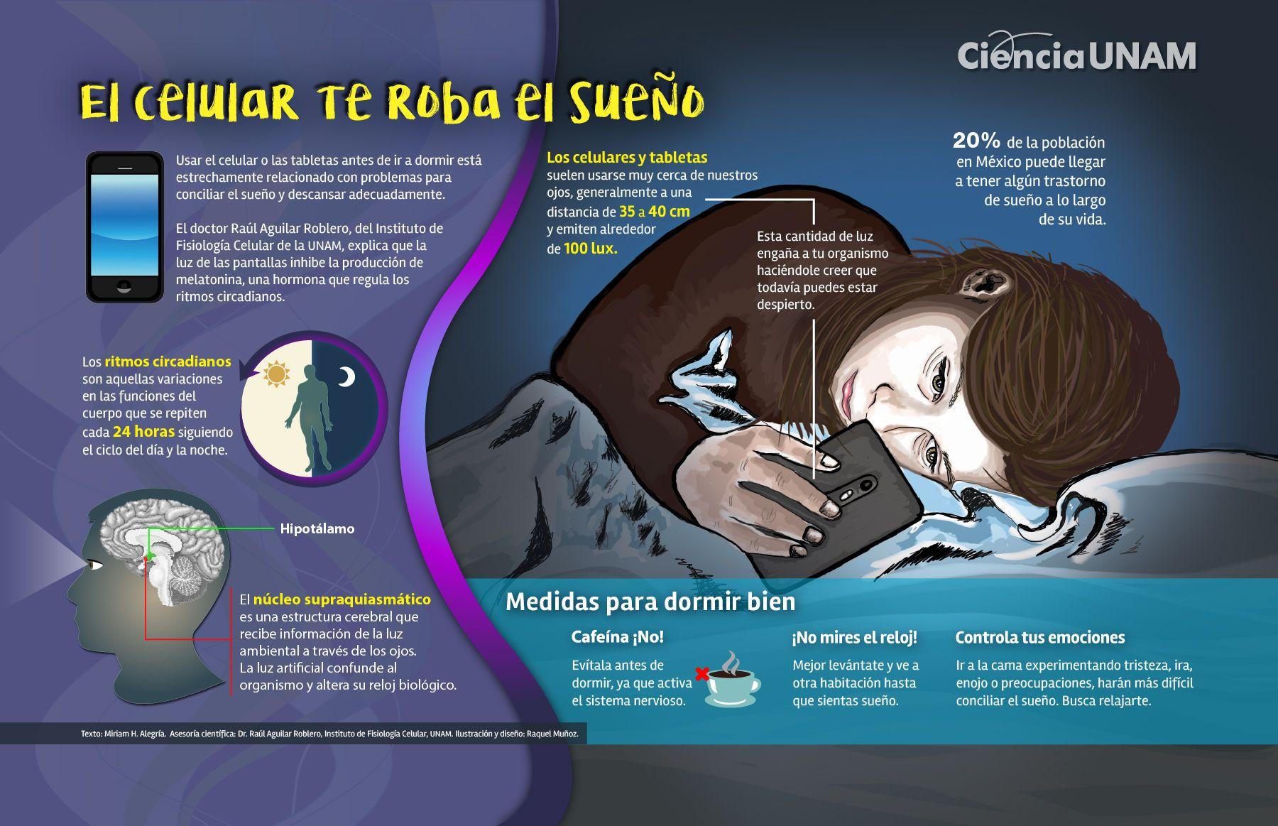 El celular te roba el sueño