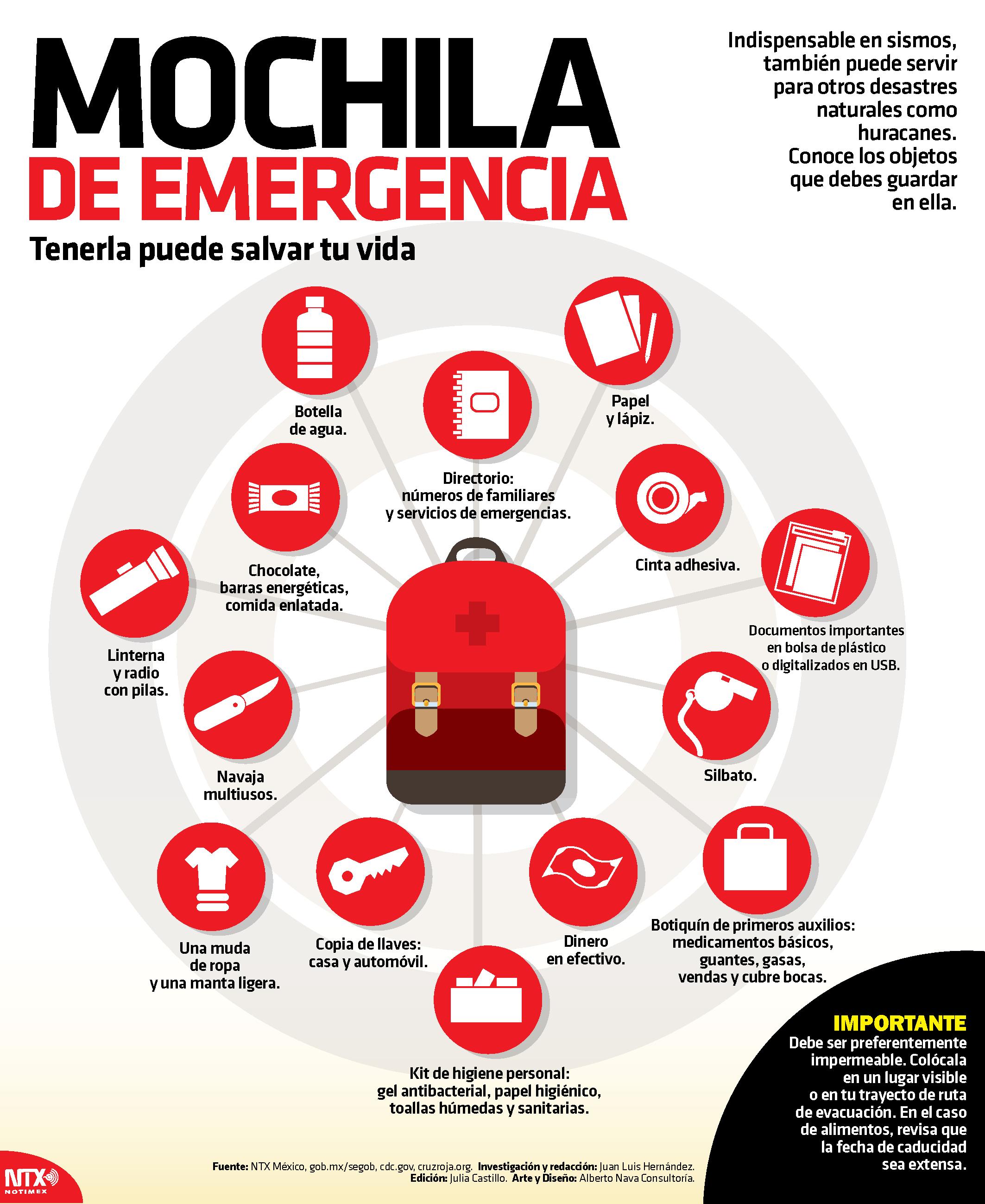 Mochila de emergencia, tenerla puede salvar tu vida