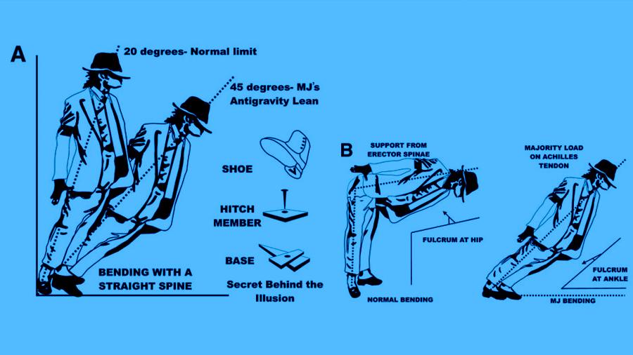 ¿Desafió Michael Jackson la ley de la gravedad en Smooth Criminal? La ciencia responde