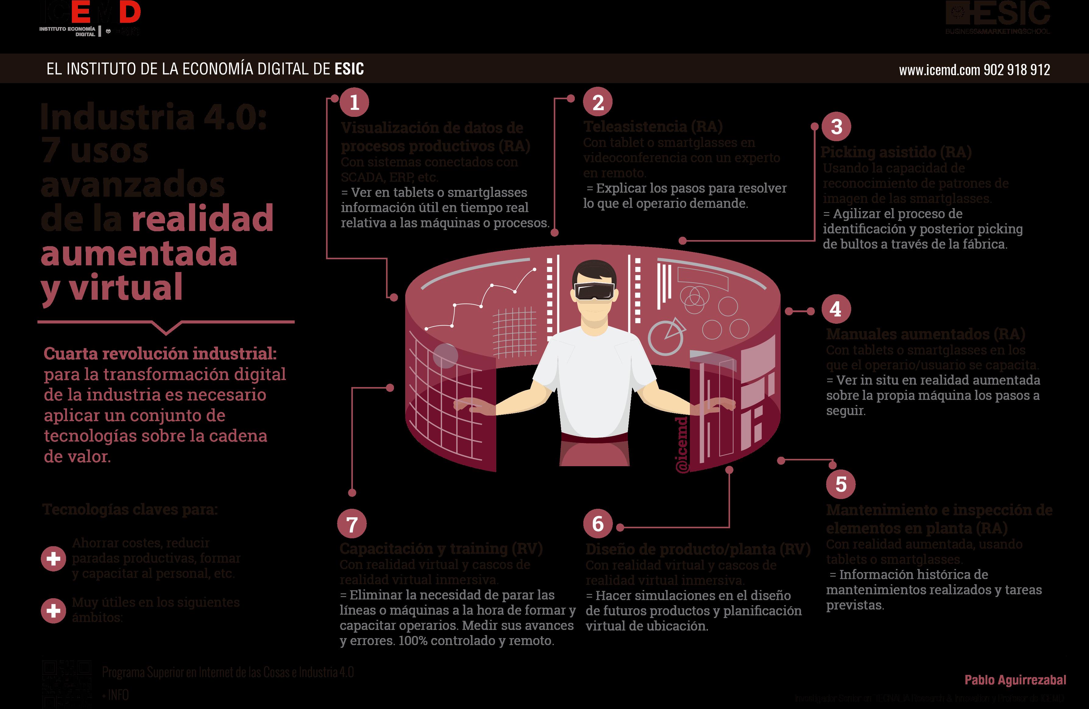 Industria 4.0: 7 usos avanzados de la realidad aumentada y virtual
