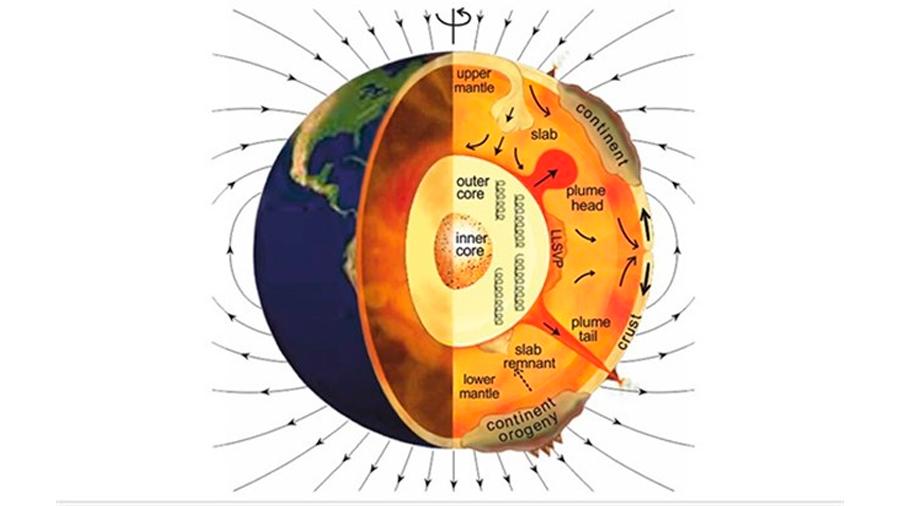Nueva visión en la interacción de corteza, manto y núcleo terrestre
